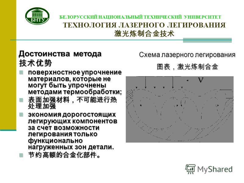 ТЕХНОЛОГИЯ ЛАЗЕРНОГО ЛЕГИРОВАНИЯ Достоинства метода поверхностное упрочнение материалов, которые не могут быть упрочнены методами термообработки; поверхностное упрочнение материалов, которые не могут быть упрочнены методами термообработки; экономия д