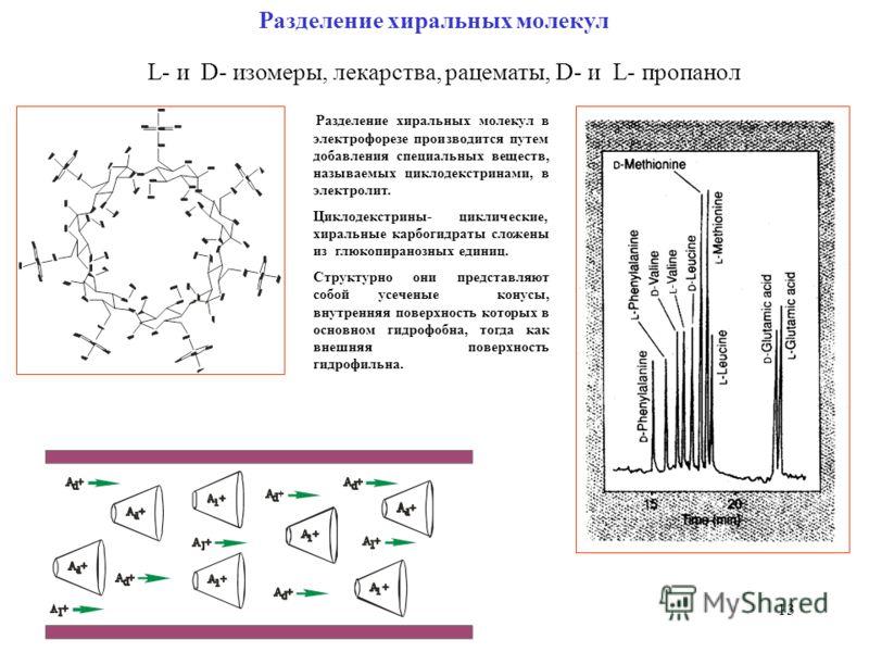 13 Разделение хиральных молекул Разделение хиральных молекул в электрофорезе производится путем добавления специальных веществ, называемых циклодекстринами, в электролит. Циклодекстрины- циклические, хиральные карбогидраты сложены из глюкопиранозных
