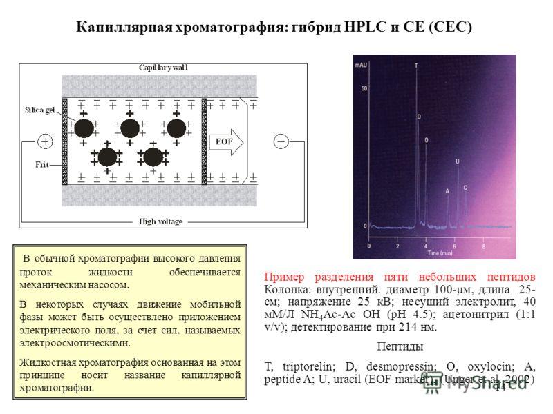 14 Капиллярная хроматография: гибрид HPLC и CE (CEC) В обычной хроматографии высокого давления проток жидкости обеспечивается механическим насосом. В некоторых случаях движение мобильной фазы может быть осуществлено приложением электрического поля, з