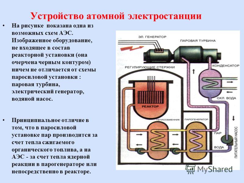 Атомная энергетика Атомная энергетика является приоритетным направлением энергетической отрасли. На нашей планете происходит постепенное истощение традиционных ресурсов - нефти, газа, угля. Поэтому необходимы альтернативные источники энергии. Таким и