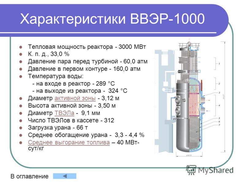 Характеристики ВВЭР-1000 Тепловая мощность реактора - 3000 МВт К. п. д., 33,0 % Давление пара перед турбиной - 60,0 атм Давление в первом контуре - 160,0 атм Температура воды: - на входе в реактор - 289 °С - на выходе из реактора - 324 °С Диаметр акт
