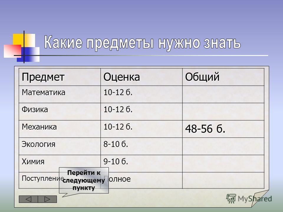 ПредметОценкаОбщийМатематика10-12 б. Физика Механика 48-56 б. Экология8-10 б. Химия9-10 б. Поступление Полное Перейти к следующему пункту