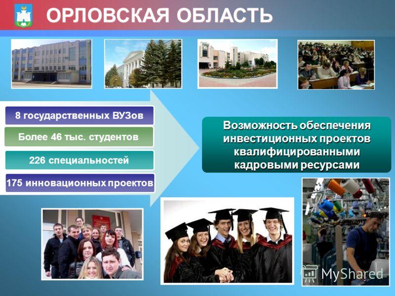 5 Возможность обеспечения инвестиционных проектов квалифицированными кадровыми ресурсами 8 государственных ВУЗов Более 46 тыс. студентов 226 специальностей 175 инновационных проектов ОРЛОВСКАЯ ОБЛАСТЬ