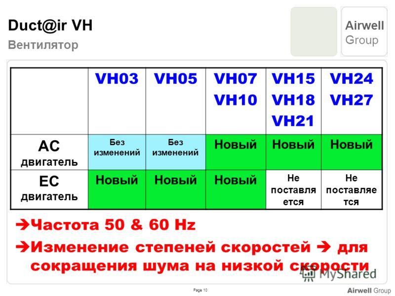 Page 10 Airwell Group Duct@ir VH Вентилятор Частота 50 & 60 Hz Изменение степеней скоростей для сокращения шума на низкой скорости VH03VH05VH07 VH10 VH15 VH18 VH21 VH24 VH27 AC двигатель Без изменений Новый EC двигатель Новый Не поставля ется