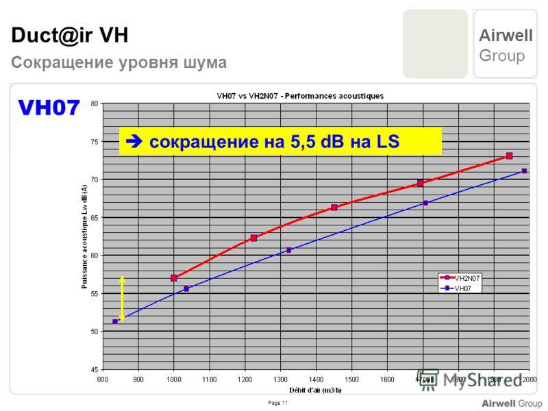 Page 11 Airwell Group Duct@ir VH Сокращение уровня шума VH07 сокращение на 5,5 dB на LS