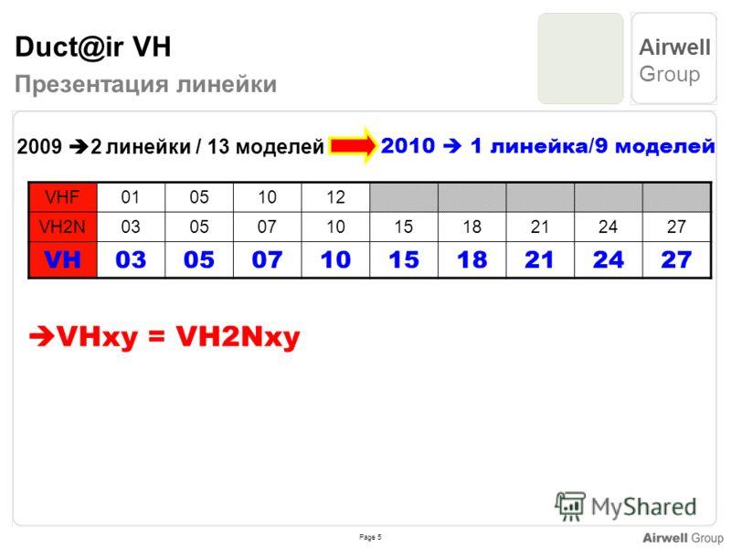 Page 5 Airwell Group Duct@ir VH Презентация линейки 2009 2 линейки / 13 моделей VHF01051012 VH2N030507101518212427 VH030507101518212427 2010 1 линейка/9 моделей VHxy = VH2Nxy