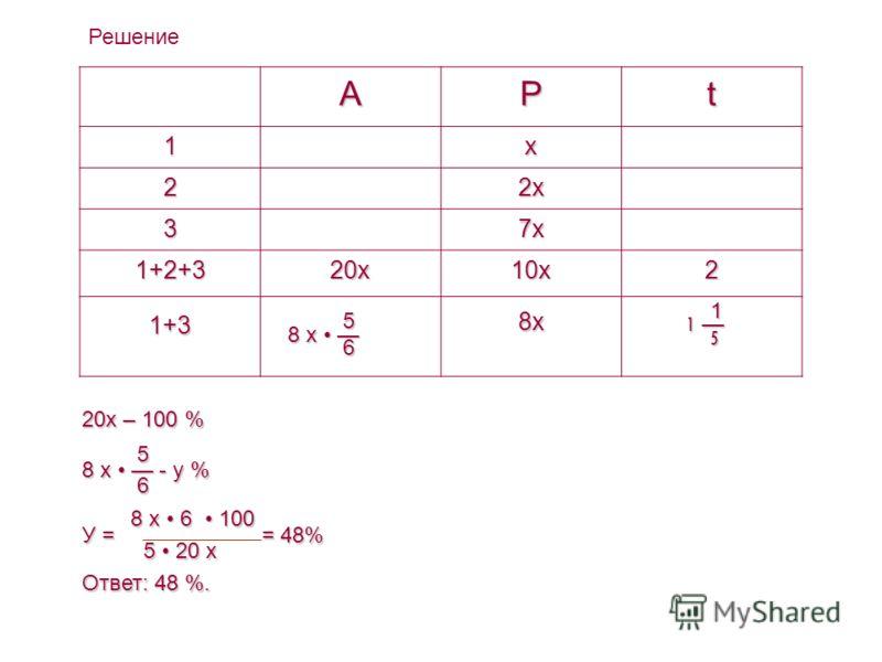 АРt 1x 2 2x2x2x2x 3 7x7x7x7x 1+2+3 20x 10x 2 1+3 5 8 x 8 x 6 8x8x8x8x 1 1 1 5 20x – 100 % 5 8 x - y % 6 8 х 6 100 8 х 6 100 У = = 48% 5 20 х 5 20 х Ответ: 48 %. Решение