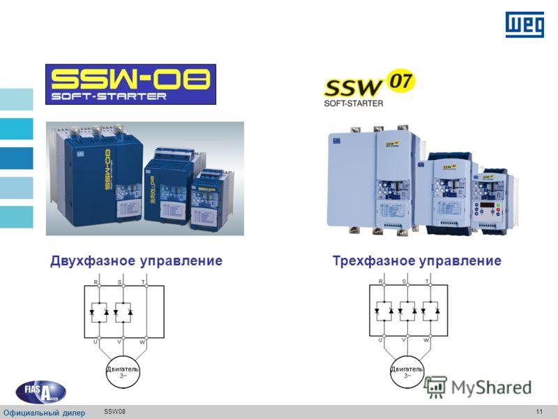 10SSW08 Метод управления: Линейное измерение напряжения Ограничение тока Быстрый пуск Вход для терморезистора двигателя с положительным температурным коэффициентом (опционно) Протокол DeviceNet (опционно) Протокол Modbus RTU (KRS-232 or KRS-485) Прот