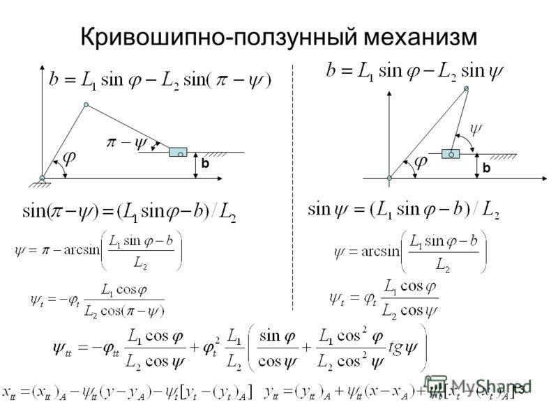 12 Кинематические связи в шарнирно - рычажных механизмах Кинематическими связями называют соотношения между постоянными (расстояния между осями шарниров) и переменными (углы наклона линий, соединяющих оси шарниров) параметрами механической системы в
