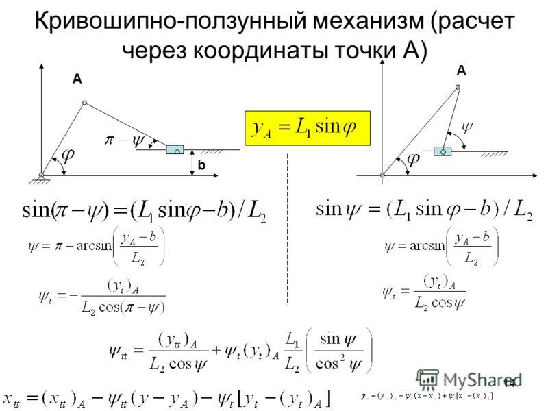 13 Кривошипно-ползунный механизм b b