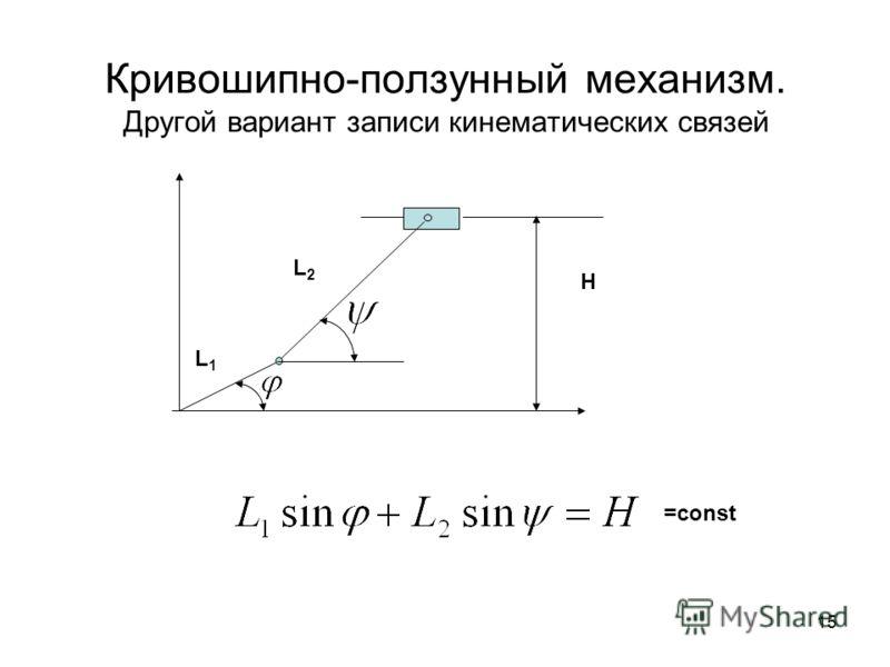 14 Кривошипно-ползунный механизм (расчет через координаты точки А) А А b
