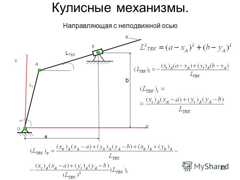 22 Кулисный механизм. Угловые характеристики X a O b E Y A L1L1 L ТЕК K AE=