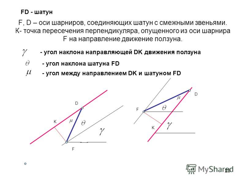 28 УГОЛ МЕЖДУ ШАТУНОМ И ФИКСИРОВАННЫМ НАПРАВЛЕНИЕМ ДВИЖЕНИЯ ПОЛЗУНА Уравнение прямой, вдоль которой движется ползун (1) где m - отрезок, отсекаемый прямой с углом наклона «Тета» на оси «у».Положение шатуна определяют оси шарниров А и В. Уравнение пря
