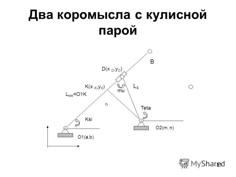 30 Расстояние от точки Р(х Р, у Р ) до прямой А*х + В*у + С = 0 определяет уравнение Знак