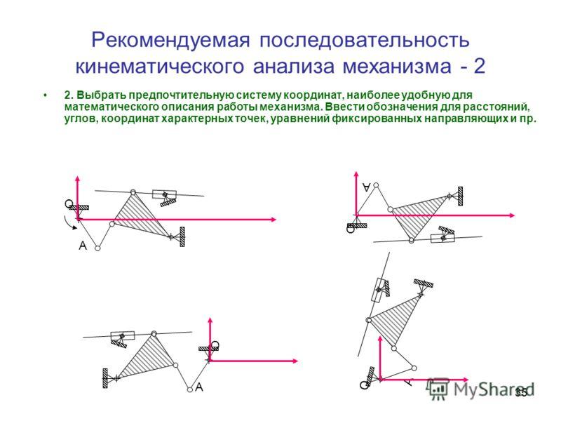 34 Рекомендуемая последовательность кинематического анализа механизма -1 1. Выбрать (получить) кинематическую схему механизма. Преобразовать ее к общему виду, включающему все возможные расположения осей шарниров. Выделить ведущее звено – кривошип. Пр