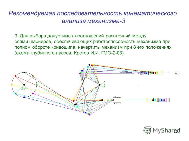 35 Рекомендуемая последовательность кинематического анализа механизма - 2 2. Выбрать предпочтительную систему координат, наиболее удобную для математического описания работы механизма. Ввести обозначения для расстояний, углов, координат характерных т