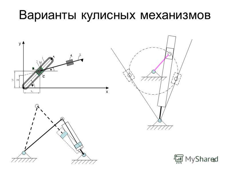5 Различные варианты определения «кулисы» Кулиса – звено, вращающееся относительно подвижной оси (с направляющими для ползуна - камня) и образующее с другим подвижным звеном скользящую пару. КУЛИСА = подвижная направляющая для ползуна (в т.ч. и кором