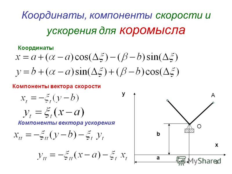 8 Координаты, компоненты скорости и ускорения для кривошипа Компоненты вектора ускорения О А Компоненты вектора скорости x y