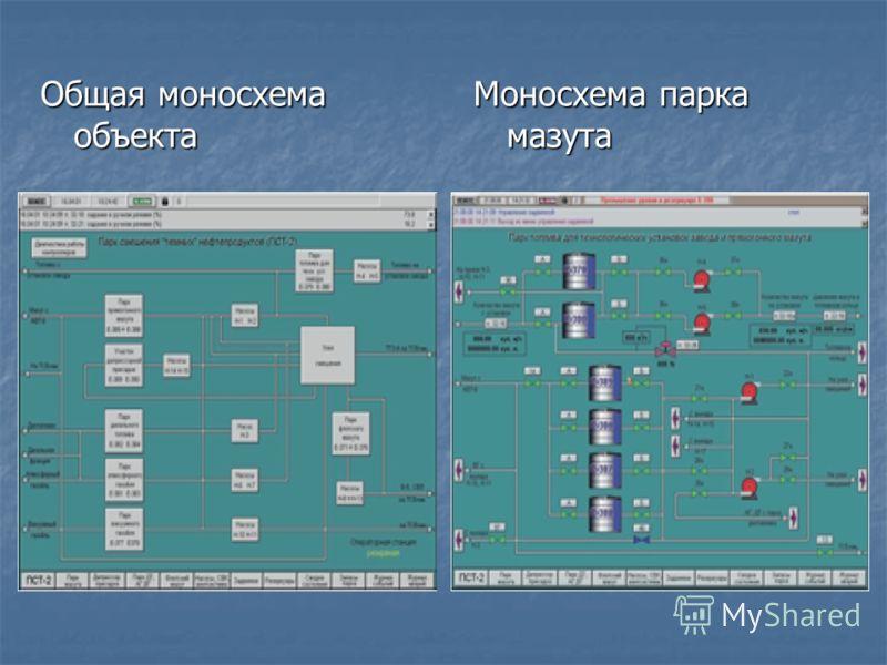 Общая моносхема объекта Моносхема парка мазута