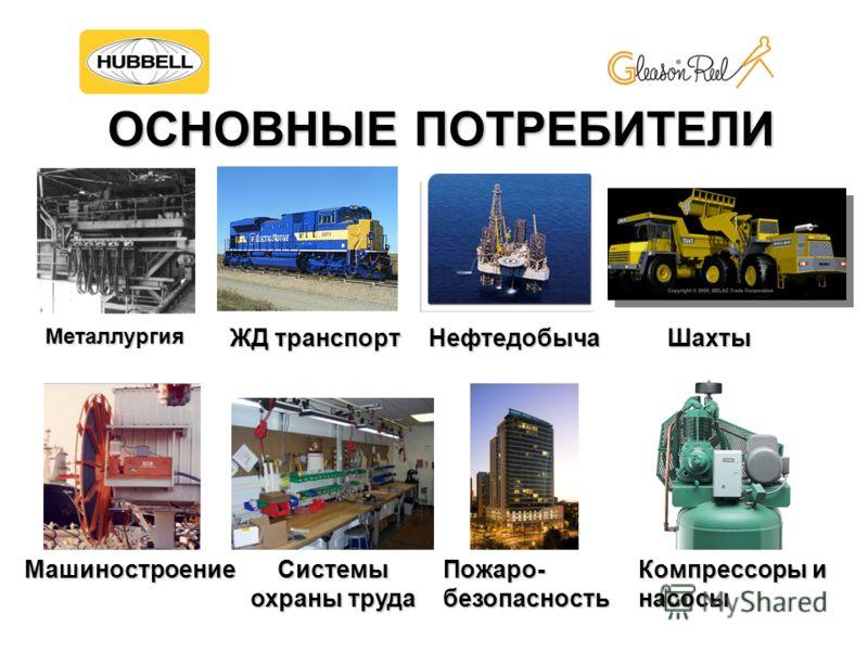 ОСНОВНЫЕ ПОТРЕБИТЕЛИ Металлургия ЖД транспорт НефтедобычаШахты Машиностроение Пожаро- безопасность Компрессоры и насосы Системы охраны труда