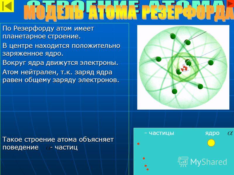 - частицы ядро По Резерфорду атом имеет планетарное строение. В центре находится положительно заряженное ядро. Вокруг ядра движутся электроны. Атом нейтрален, т.к. заряд ядра равен общему заряду электронов. Такое строение атома объясняет поведение -