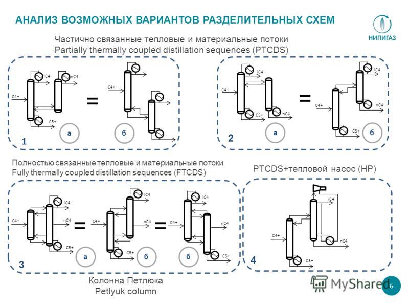 iС4 nС4 С5+ С4+ 6 АНАЛИЗ ВОЗМОЖНЫХ ВАРИАНТОВ РАЗДЕЛИТЕЛЬНЫХ СХЕМ С4+ С5+ nС4 iС4 С4+ С5+ nС4 iС4 С4+ nС4 С5+ Частично связанные тепловые и материальные потоки Partially thermally coupled distillation sequences (PTCDS) Полностью связанные тепловые и м
