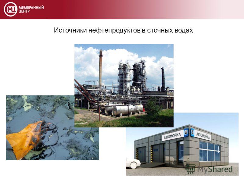 Источники нефтепродуктов в сточных водах