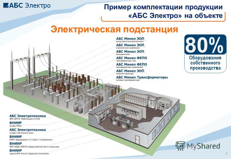 Пример комплектации продукции «АБС Электро» на объекте 80 % Оборудования собственного производства Электрическая подстанция 7