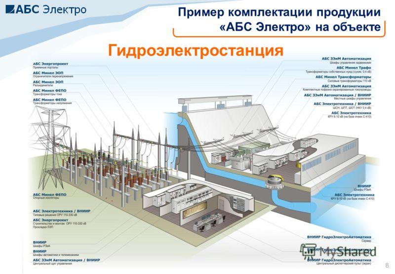 Пример комплектации продукции «АБС Электро» на объекте Гидроэлектростанция 8