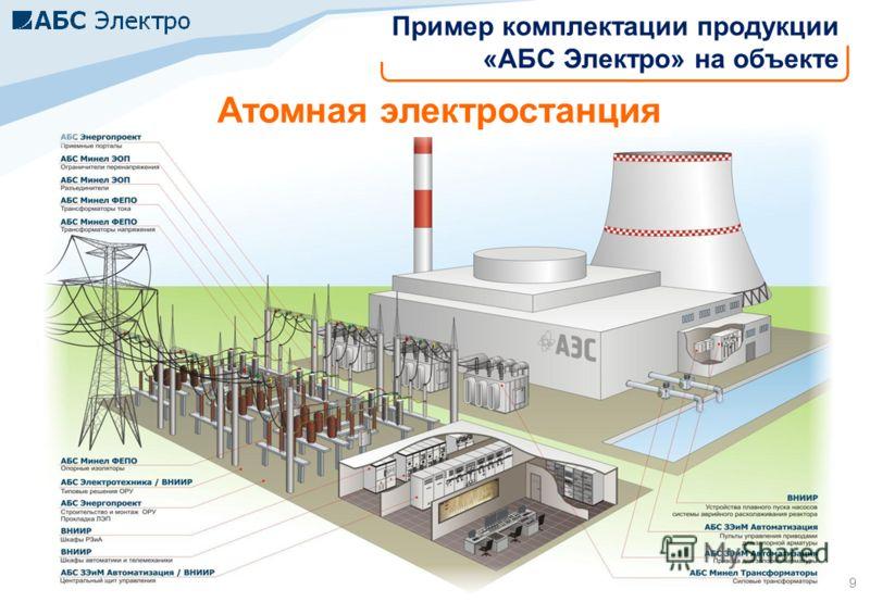 Пример комплектации продукции «АБС Электро» на объекте Атомная электростанция 9
