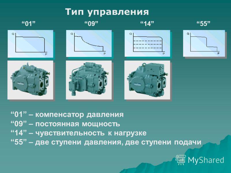 Тип управления 01091455 01 – компенсатор давления 09 – постоянная мощность 14 – чувствительность к нагрузке 55 – две ступени давления, две ступени подачи