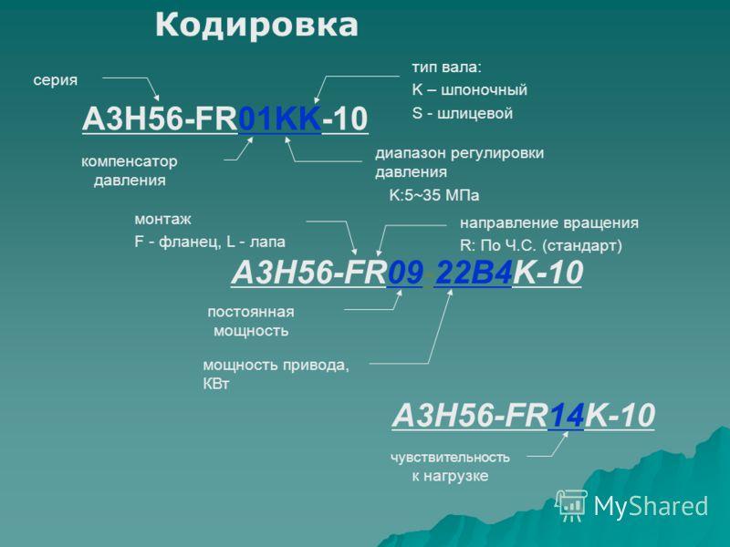 A3H56-FR14K-10 чувствительность к нагрузке A3H56-FR01KK-10 компенсатор давления диапазон регулировки давления K:5~35 МПа тип вала: K – шпоночный S - шлицевой серия A3H56-FR09-22B4K-10 постоянная мощность мощность привода, КВт монтаж F - фланец, L - л