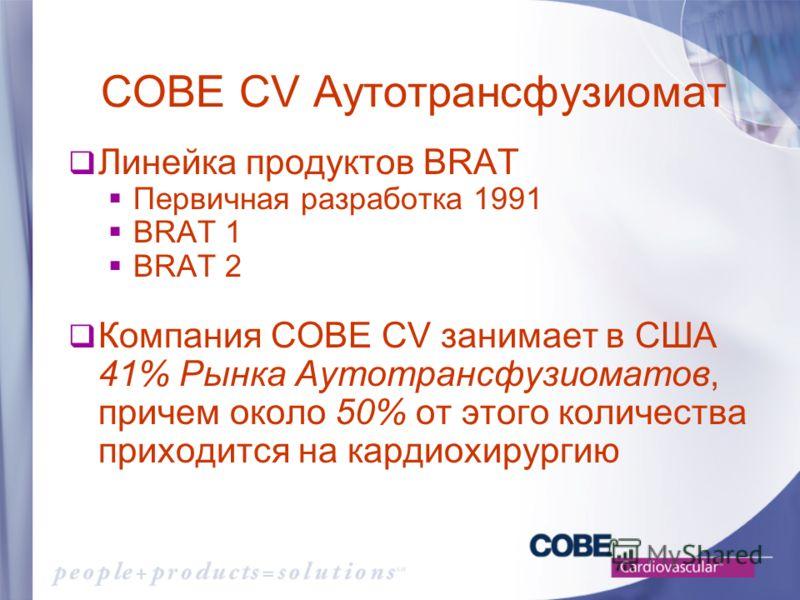 COBE CV Аутотрансфузиомат Линейка продуктов BRAT Первичная разработка 1991 BRAT 1 BRAT 2 Компания COBE CV занимает в США 41% Рынка Аутотрансфузиоматов, причем около 50% от этого количества приходится на кардиохирургию