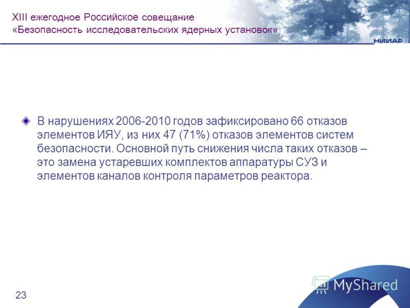 В нарушениях 2006-2010 годов зафиксировано 66 отказов элементов ИЯУ, из них 47 (71%) отказов элементов систем безопасности. Основной путь снижения числа таких отказов – это замена устаревших комплектов аппаратуры СУЗ и элементов каналов контроля пара