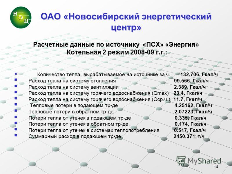 14 Расчетные данные по источнику «ПСХ» «Энергия» Котельная 2 режим 2008-09 г.г.: Котельная 2 режим 2008-09 г.г.: Количество тепла, вырабатываемое на источнике за ч. 132.706, Гкал/ч Количество тепла, вырабатываемое на источнике за ч. 132.706, Гкал/ч Р