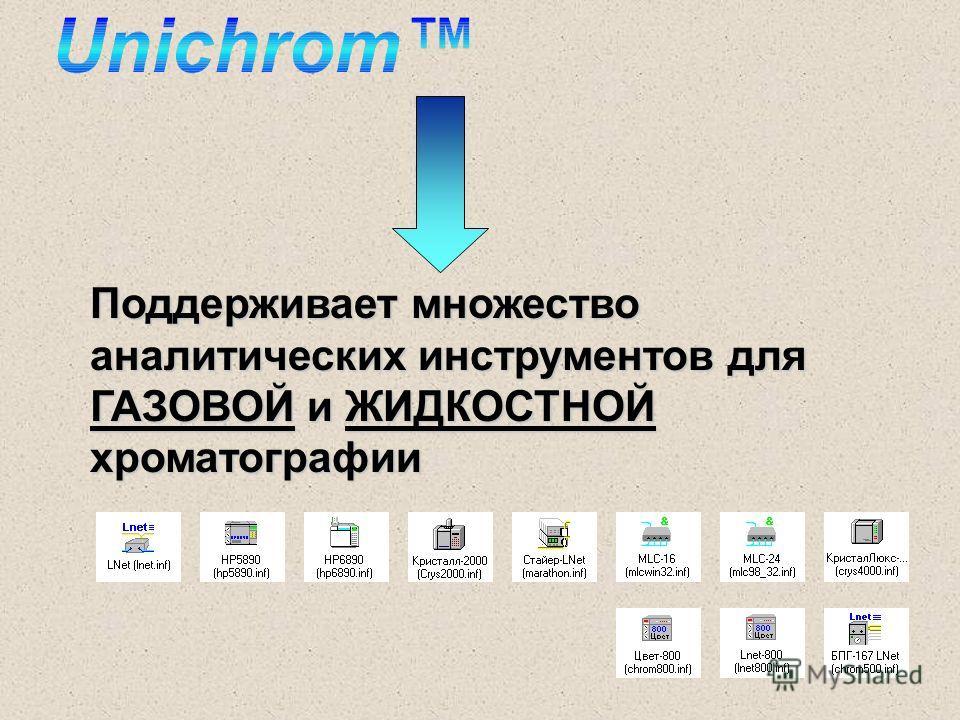 Поддерживает множество аналитических инструментов для ГАЗОВОЙ и ЖИДКОСТНОЙ хроматографии