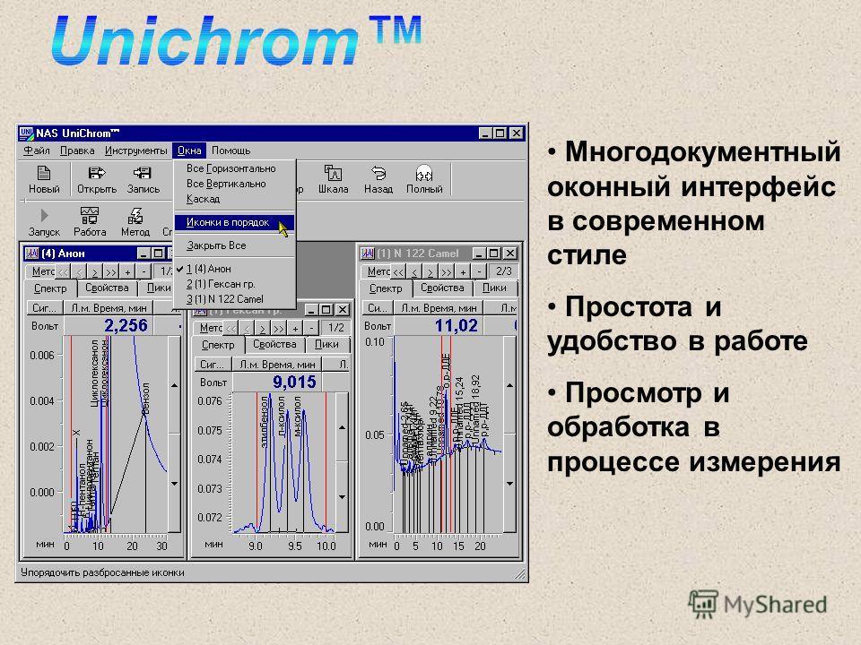Многодокументный оконный интерфейс в современном стиле Простота и удобство в работе Просмотр и обработка в процессе измерения