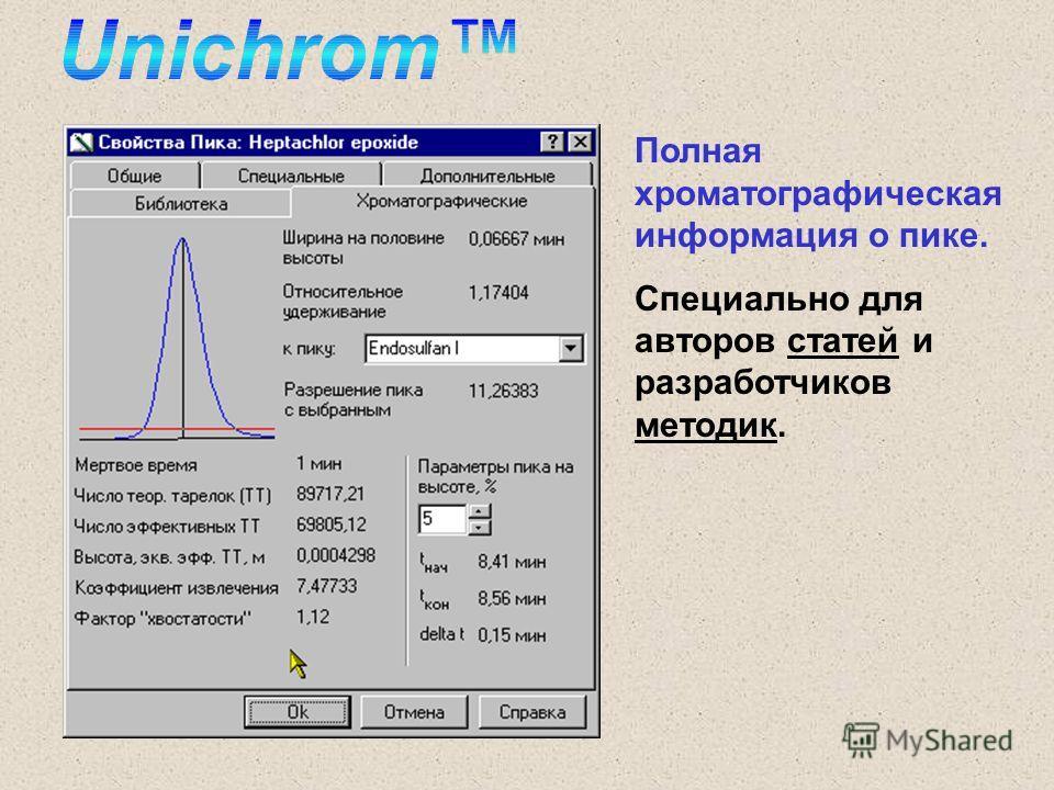 Полная хроматографическая информация о пике. Специально для авторов статей и разработчиков методик.
