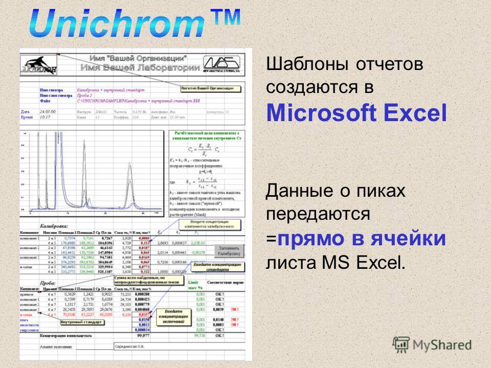 Шаблоны отчетов создаются в Microsoft Excel Данные о пиках передаются = прямо в ячейки листа MS Excel.