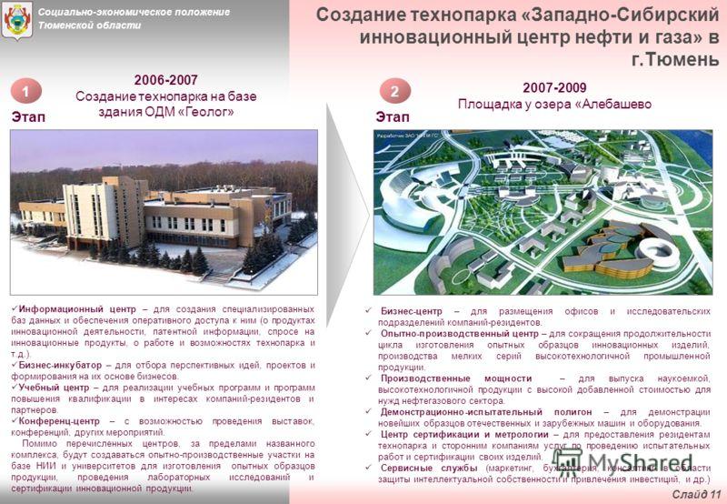 Социально-экономическое положение Тюменской области Слайд 10 Ввод общей площади жилых домов тыс. м2