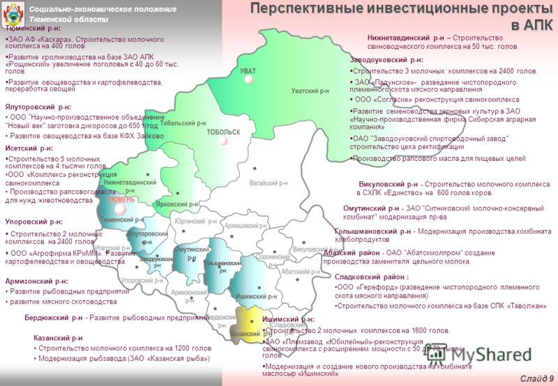 Социально-экономическое положение Тюменской области Слайд 8 Валовая продукция сельского хозяйства млн.руб.