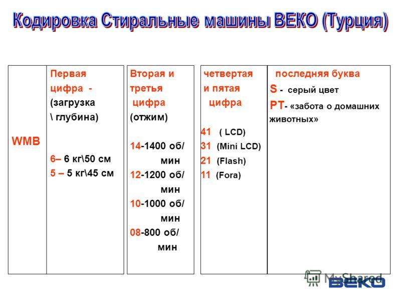 WMB Первая цифра - (загрузка \ глубина) 6– 6 кг\50 см 5 – 5 кг\45 см Вторая и третья цифра (отжим) 14-1400 об/ мин 12-1200 об/ мин 10-1000 об/ мин 08-800 об/ мин четвертая и пятая цифра 41 ( LCD) 31 (Mini LCD) 21 (Flash) 11 (Fora) последняя буква S -
