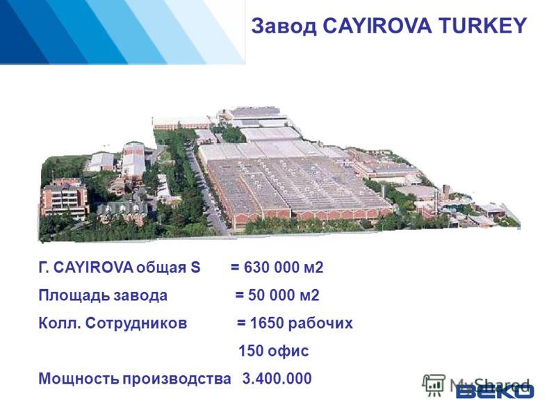Завод CAYIROVA TURKEY Г. CAYIROVA общая S = 630 000 м2 Площадь завода = 50 000 м2 Колл. Сотрудников = 1650 рабочих 150 офис Мощность производства 3.400.000