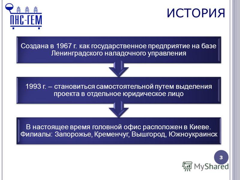 3 ИСТОРИЯ В настоящее время головной офис расположен в Киеве. Филиалы: Запорожье, Кременчуг, Вышгород, Южноукраинск 1993 г. – становиться самостоятельной путем выделения проекта в отдельное юридическое лицо Создана в 1967 г. как государственное предп