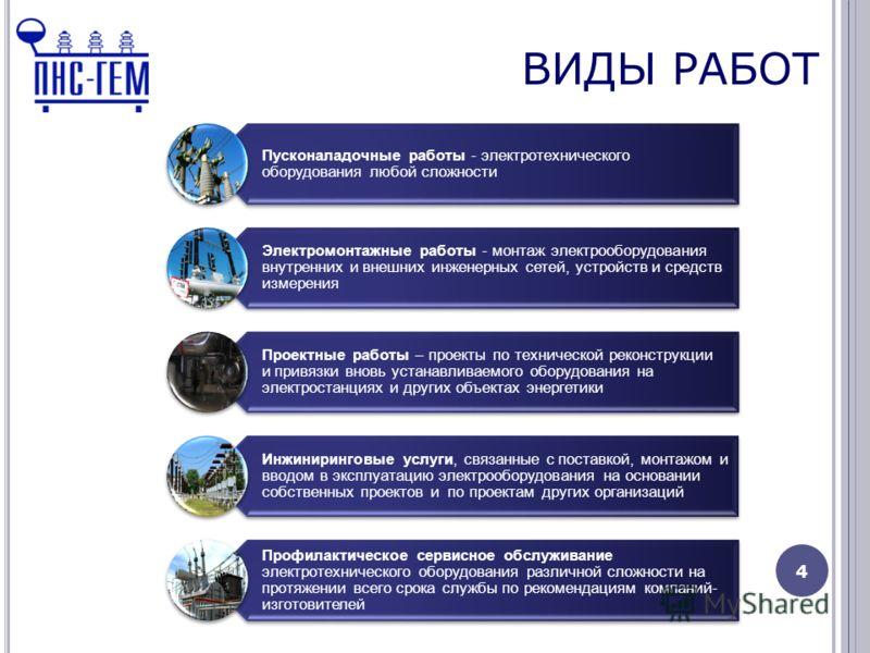 презентация электромонтажной организации образец - фото 7