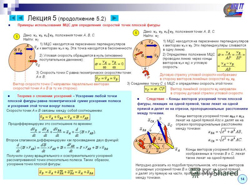 Лекция 5 (продолжение 5.2) Примеры использования МЦС для определения скоростей точек плоской фигуры 5 Дано: v A, v B, v Av B, положения точек A, B, C. Найти: v C 1) МЦС находится на пересечении перпендикуляров к векторам v A и v B. Эта точка находитс