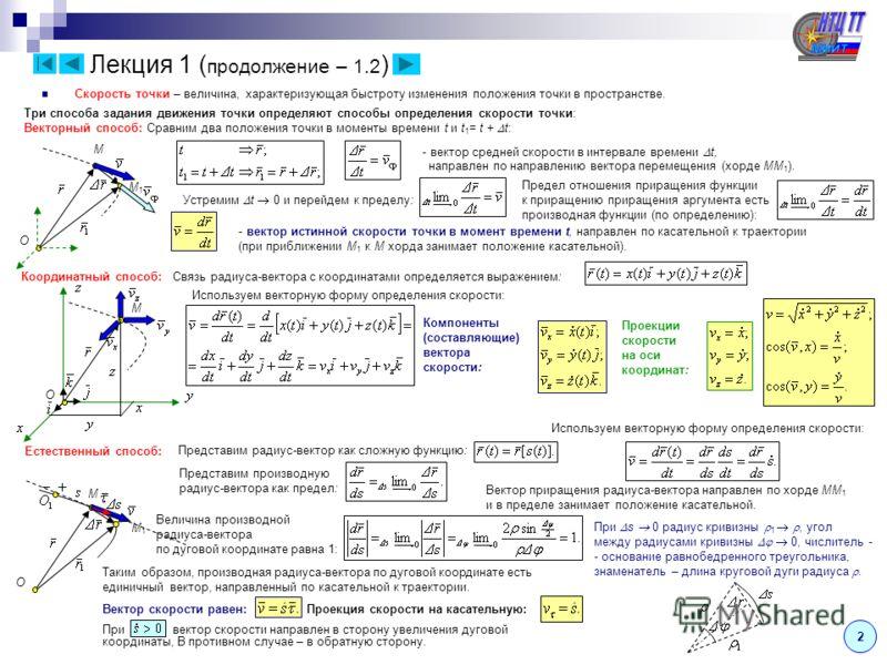 Лекция 1 ( продолжение – 1.2 ) Скорость точки – величина, характеризующая быстроту изменения положения точки в пространстве. Три способа задания движения точки определяют способы определения скорости точки: Векторный способ: Сравним два положения точ