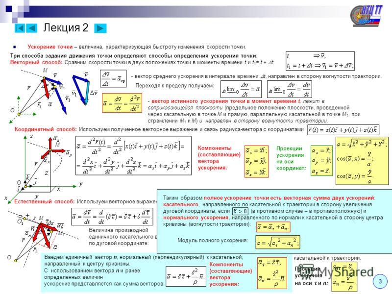 Лекция 2 Ускорение точки – величина, характеризующая быстроту изменения скорости точки. Три способа задания движения точки определяют способы определения ускорения точки: Векторный способ: Сравним скорости точки в двух положениях точки в моменты врем