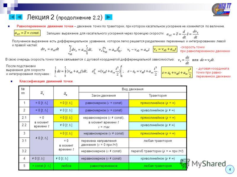 Лекция 2 ( продолжение 2.2 ) Равнопеременное движение точки – движение точки по траектории, при котором касательное ускорение не изменяется по величине. Запишем выражение для касательного ускорения через проекцию скорости: Полученное выражение есть д