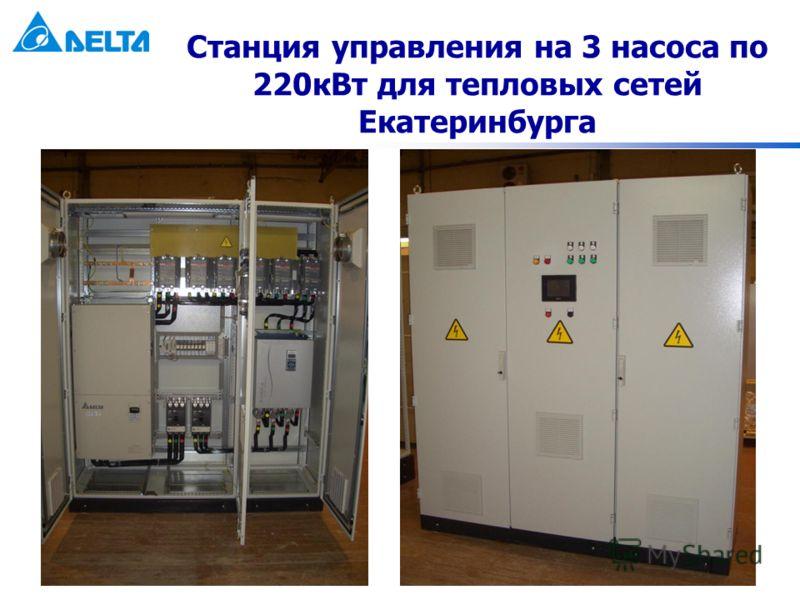 Станция управления на 3 насоса по 220кВт для тепловых сетей Екатеринбурга
